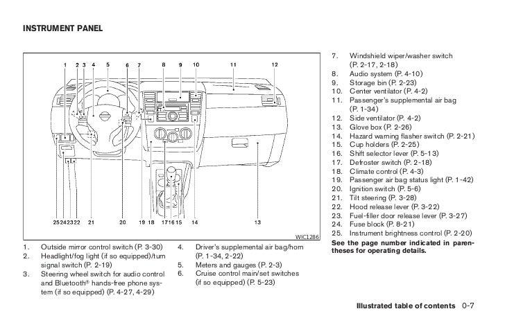 2007 Nissan Versa Fuse Box wiring diagrams image free