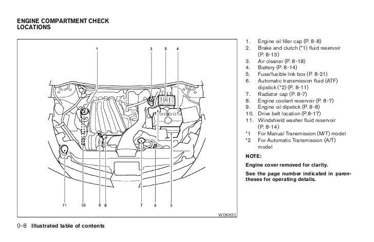 2008 versa owners manual 15 728?cb=1347302403 2008 versa owner's manual 2008 nissan versa fuse box location at reclaimingppi.co