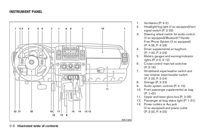2008 Xterra Fuse Free Download Wiring Diagram