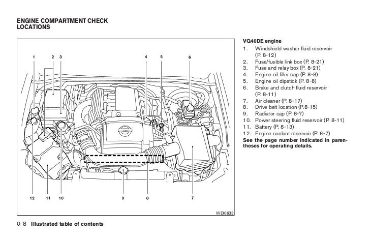 Xterra Engine Diagram