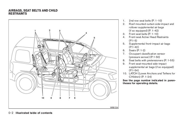 2008 XTERRA OWNER'S MANUAL