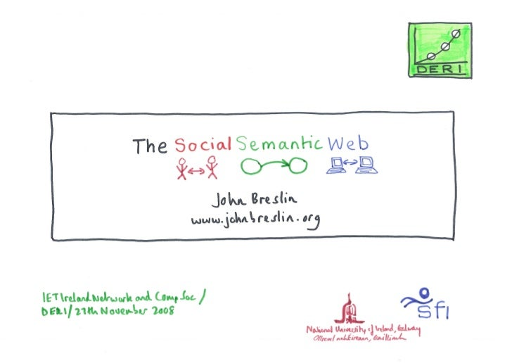 The Social Semantic Web