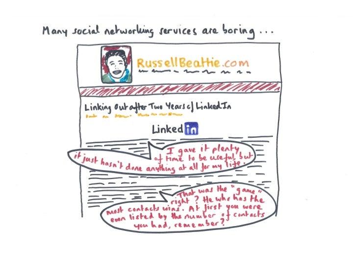 The Social Semantic Web