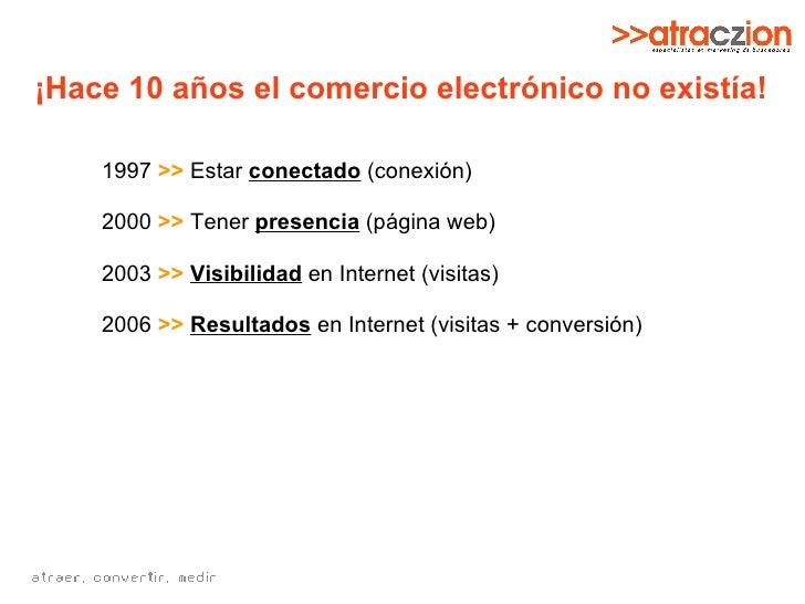1997  >>  Estar  conectado  (conexión) 2000  >>  Tener  presencia  (página web) 2003  >>   Visibilidad  en Internet (visit...