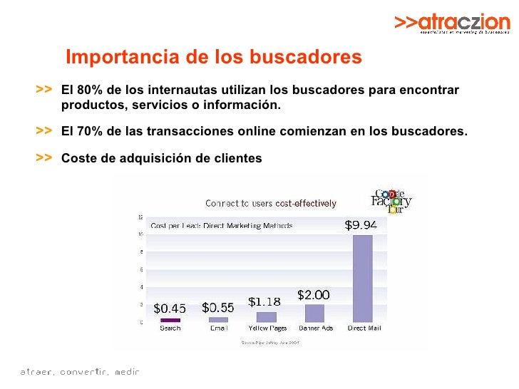 Importancia de los buscadores <ul><li>>>   El 80% de los internautas utilizan los buscadores para encontrar productos, ser...