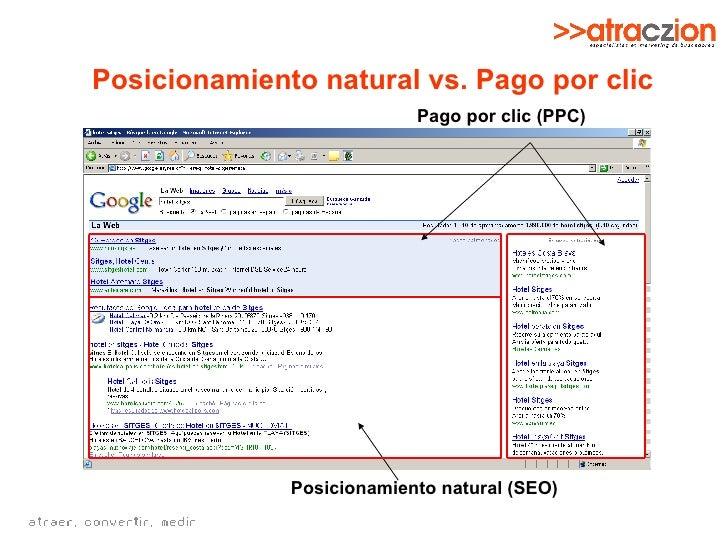 Posicionamiento natural vs. Pago por clic Pago por clic (PPC) Posicionamiento natural (SEO)