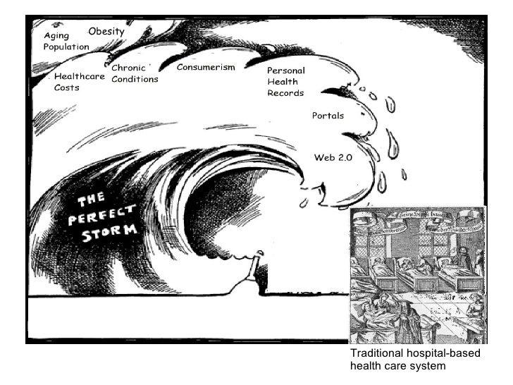 Eysenbach: eHealth: Transforming the dynamics of a complex