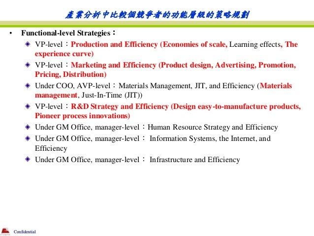 產業分析中比較個競爭者的功能層級的策略規劃•       Functional-level Strategies:           VP-level:Production and Efficiency (Economies of scale...