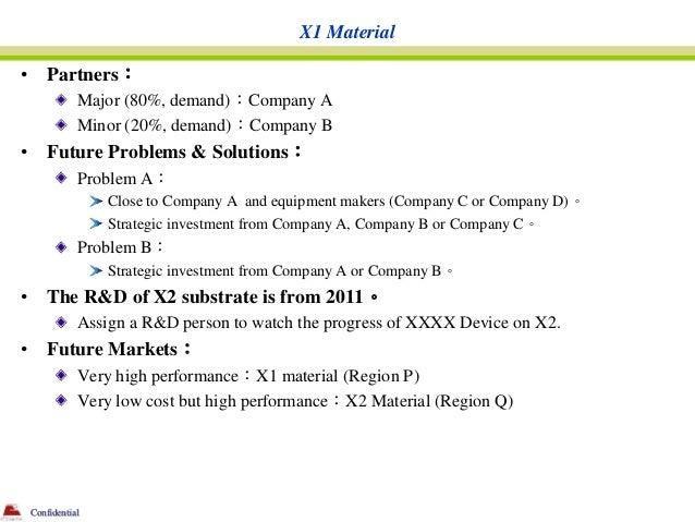 X1 Material•       Partners:               Major (80%, demand):Company A               Minor (20%, demand):Company B•     ...