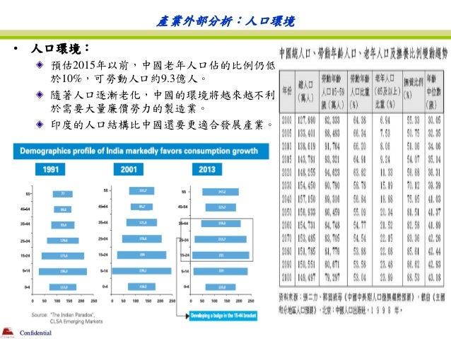 產業外部分析:人口環境•       人口環境:               預估2015年以前,中國老年人口佔的比例仍低               於10%,可勞動人口約9.3億人。               隨著人口逐漸老化,中國的環境...