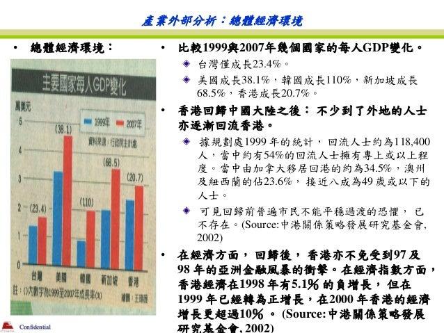 產業外部分析:總體經濟環境•       總體經濟環境:     •   比較1999與2007年幾個國家的每人GDP變化。                         台灣僅成長23.4%。                        ...