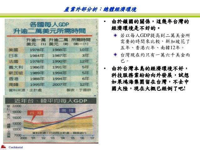 產業外部分析:總體經濟環境                      •   由於鎖國的關係,這幾年台灣的                          經濟環境是不好的。                           若以每人GDP...