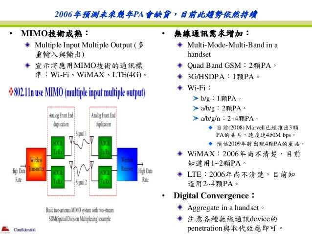 2006年預測未來幾年PA會缺貨,目前此趨勢依然持續•       MIMO技術成熟:                                  •   無線通訊需求增加:               Multiple Input Mu...