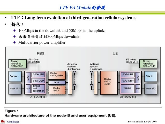 LTE PA Module的發展•       LTE:Long-term evolution of third-generation cellular systems•       特色:               100Mbps in t...