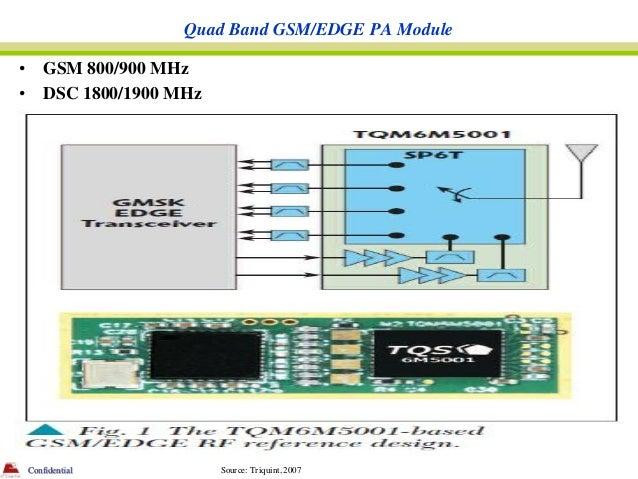 Quad Band GSM/EDGE PA Module•       GSM 800/900 MHz•       DSC 1800/1900 MHz    Confidential            Source: Triquint, ...