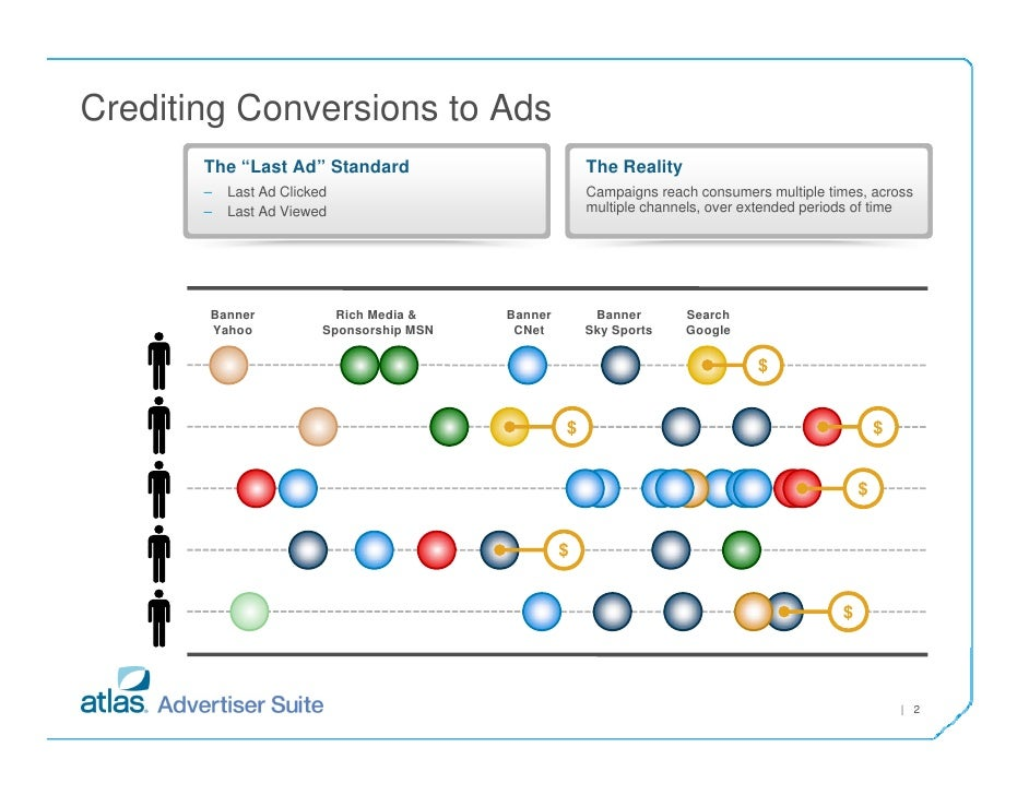 20080415 Slides E Map Advertisers Slide 2