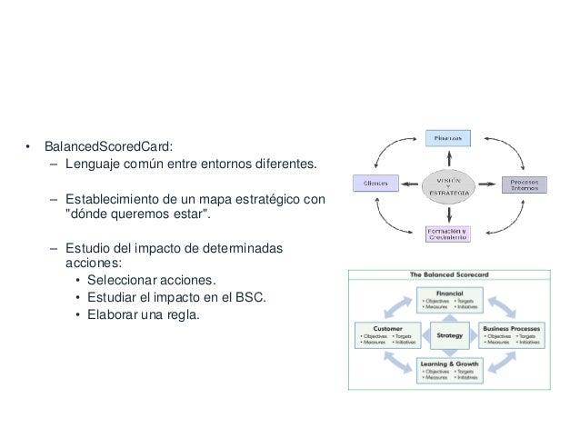 Utilidad del Cuadro de Mando Integral • BalancedScoredCard: – Lenguaje común entre entornos diferentes. – Establecimiento ...