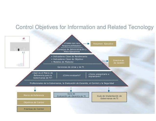 Control Objetives for Information and Related Tecnology ISO38500 COBIT Consejos de Administración y Altos Ejecutivos Geren...