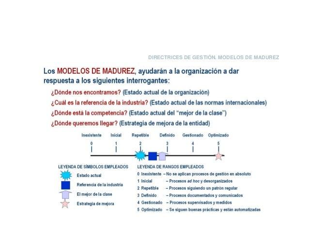 ISO 38500 – COBIT DIRECTRICES DE GESTIÓN. MODELOS DE MADUREZ