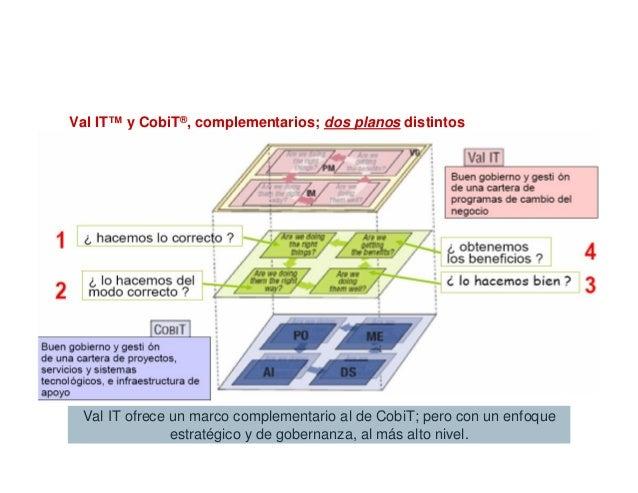 ISO27000 Gestión y Seguridad TIC ISO/IEC 17799:2005, Code of Practice for Information Security Management Año: 2005 (prime...