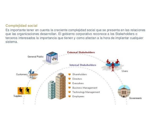 Texto menú 2 Introducción Es importante tener en cuenta la creciente complejidad social que se presenta en las relaciones ...