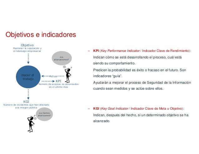 PROCESO DE AUDITORÍA ADQUIRIR EVALUAR VALORAR JUSTIFICAR Las directrices de auditoría de COBIT Orientan en la preparación ...