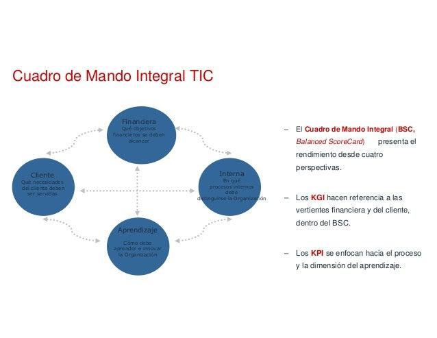 Camino hacia la implantación Una secuencia de actividades para construir un Gobierno TIC sostenible en la Organización Nad...
