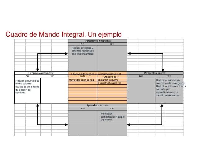 Camino hacia la implantación (y II) Una secuencia de actividades para construir un Gobierno TIC sostenible en la Organizac...
