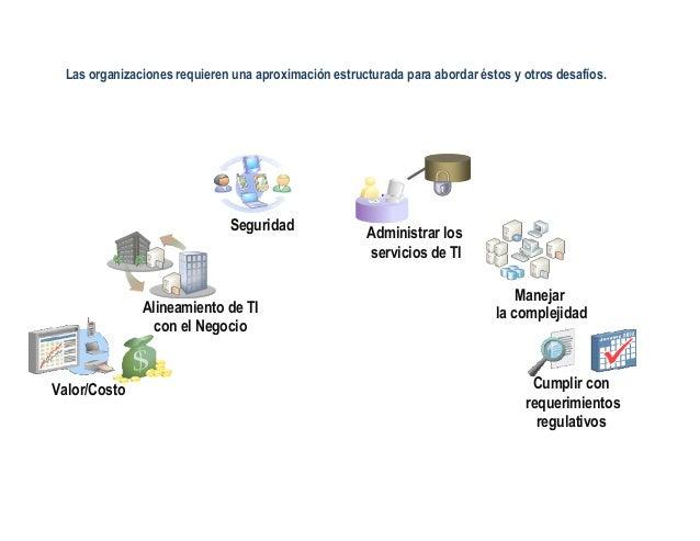Las organizaciones requieren una aproximación estructurada para abordar éstos y otros desafíos. Administrar los servicios ...