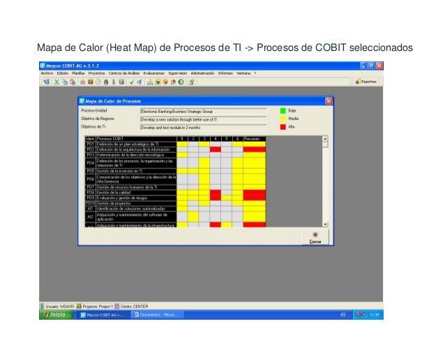 Evaluación de procesos por Madurez (Gap Análisis)