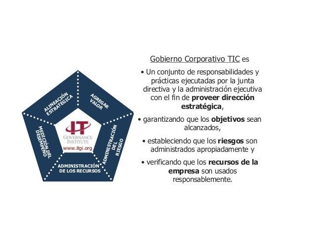Texto menú 2 Introducción Gobierno Corporativo TIC es • Un conjunto de responsabilidades y prácticas ejecutadas por la jun...