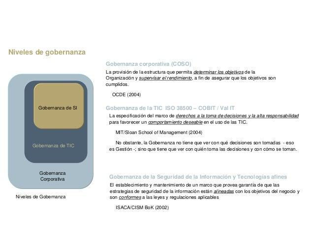 Texto menú 2 Introducción Niveles de Gobernanza La provisión de la estructura que permita determinar los objetivos de la O...