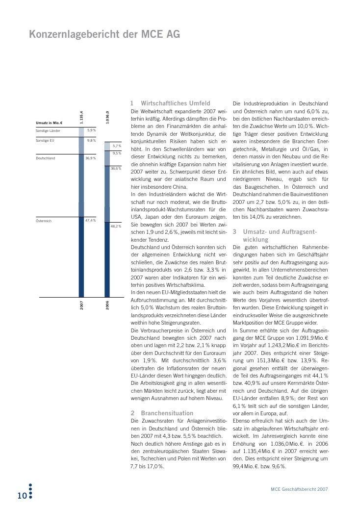 Konzernlagebericht der MCE AG                                                                    1   Wirtschaftliches Umfe...