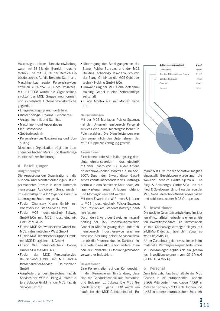 Hauptträger dieser Umsatzentwicklung          •Übertragung der Beteiligungen an der       Auftragseingang,regional...