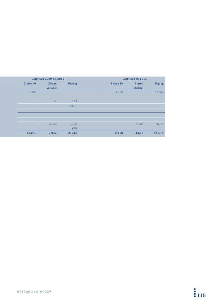 Geschäftsbericht 2007