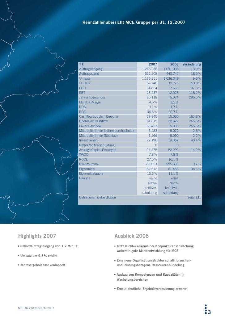KennzahlenübersichtMCEGruppeper31.12.2007                                               T€                         ...