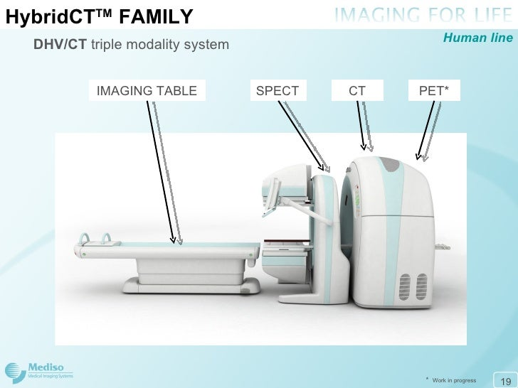 dual modality imaging with spect ct Ty - jour t1 - dual modality micro-spect and micro-ct for small animal imaging t2 - proceedings of spie - the international society for optical engineering.