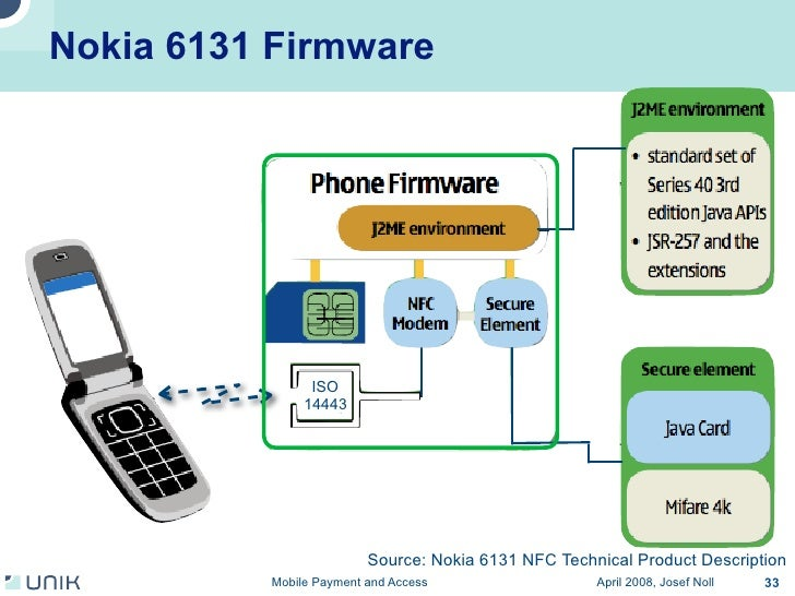 technical description of mobile phone