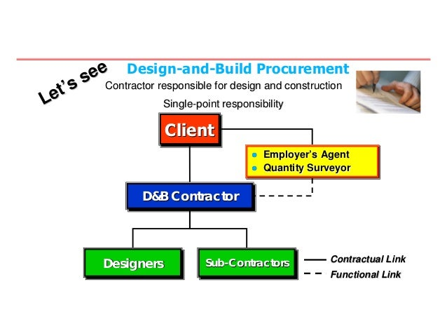 Single Stage Design And Build Procurement