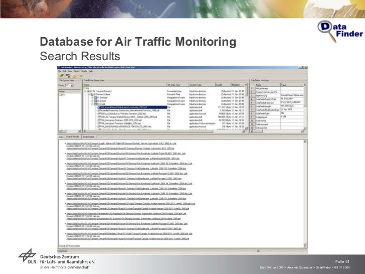 Database for Air Traffic Monitoring