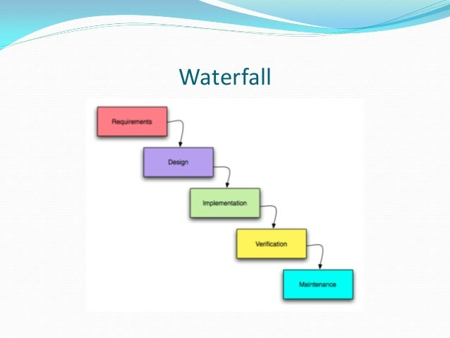 Overview of sdlc waterfall agile and more for Waterfall it project management