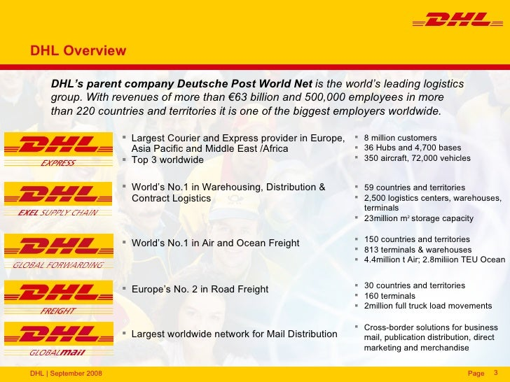 project for dhl on customer service Is the technology of choice used to improve dispatch process and customer service for dhl of dhl's pilot project and quintiq reporting, dhl.