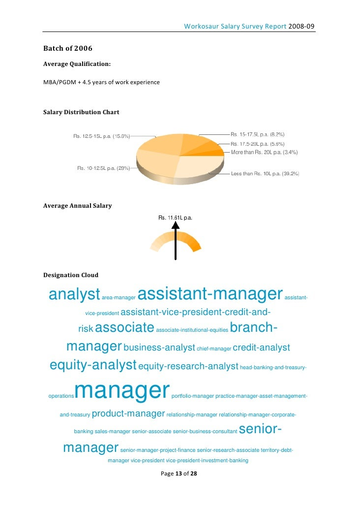 Assistant sales forex 100 форекс учимся и зарабатываем 2009г eintrag php