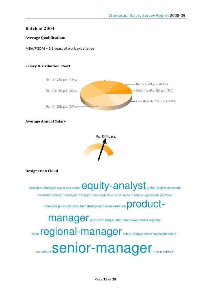 Forex sales associate salary