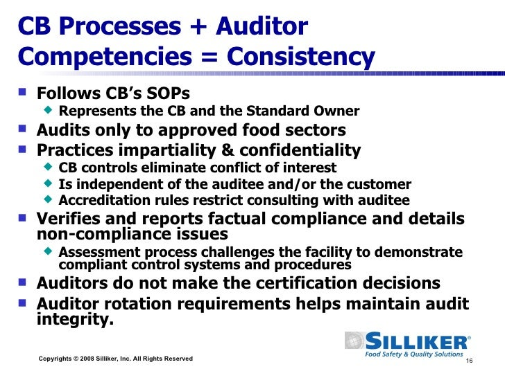 Food Safety Regulations Training Compliance Best Practices And Standards