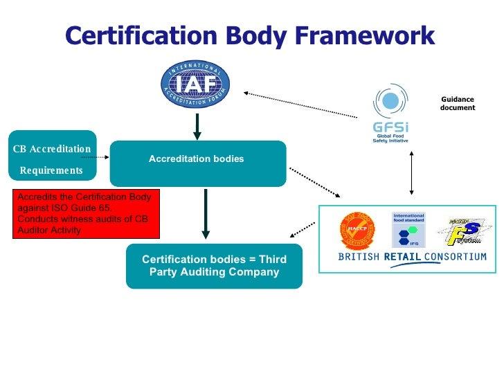 GFSI: Ensuring Safety Through Certification -- Silliker ...