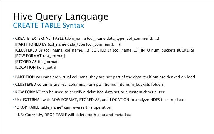 Hive Query Language CREATE TABLE Syntax, Part Two ▪   data_type: primitive_type | array_type | map_type ▪   primitive_type...