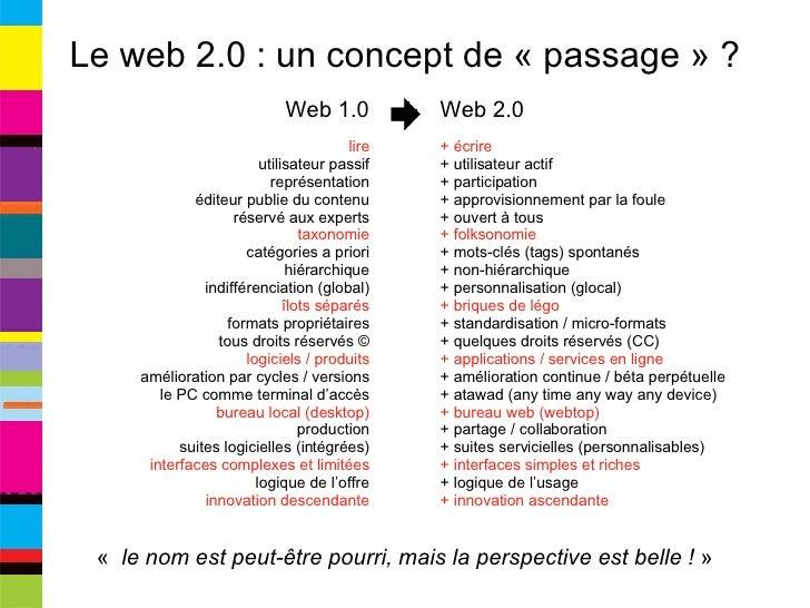 Le web 2.0 : un concept de «passage» ? Web 1.0 lire utilisateur passif représentation éditeur publie du contenu réservé ...