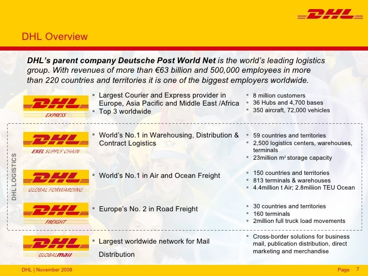 dhl a logistic company Logistic company are provide movement of physical  what does a logistics company do update cancel  a very good examples of this companies are dhl.