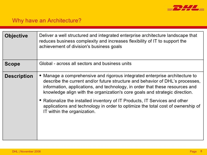 the objectives of dhl Marketing strategy of dhl express ltd 1 overview dhl express is a division of the germanlogistics company deutsche post dhl.